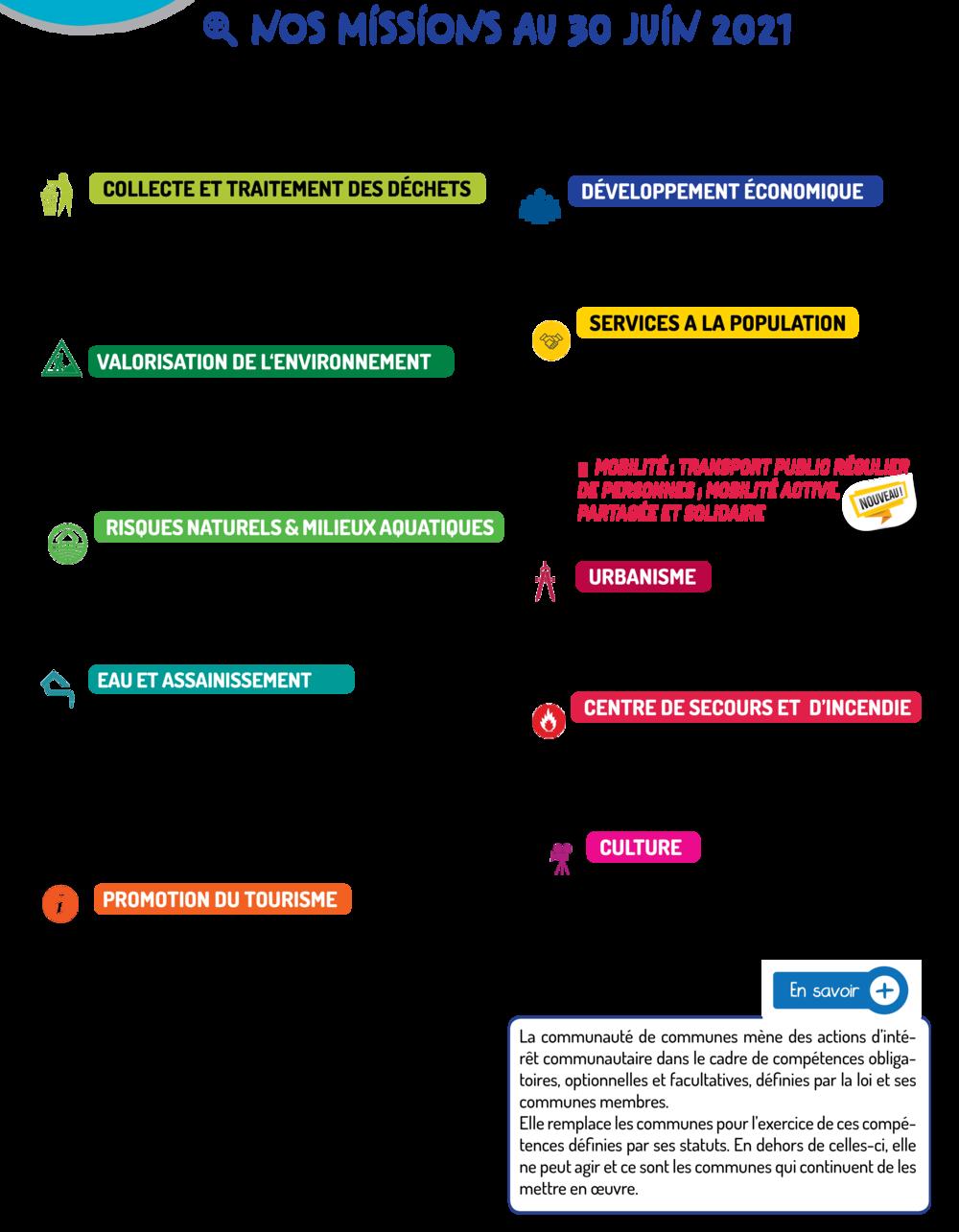 Nos compétences clés au 30 Juin2021