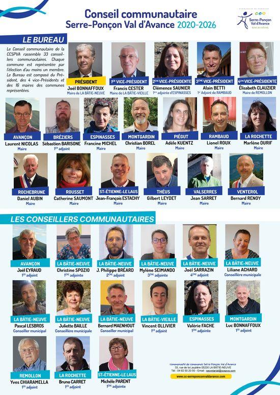 Vos 33 conseillers communautaires 2020-2026