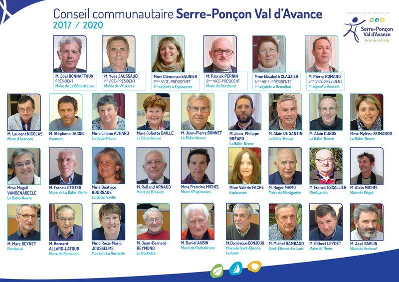 Le conseil communautaire 2017 / 2020